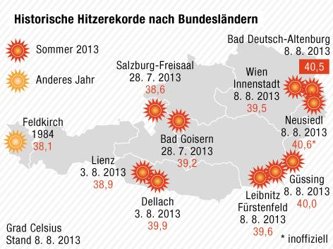Image d'illustration pour Canicule : plus de 40°C en Autriche