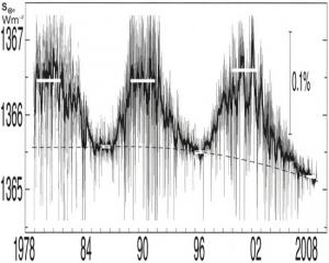 immagine articolo il ciclo solare riparte ma l attivita resta bassa
