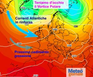 immagine news cambio-di-circolazione-definitivo-o-temporaneo-lungo-termine-atlantico-provera-a-reagire