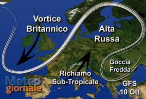 immagine news bassa-pressione-a-ovest-alta-est-italia-nel-mezzo