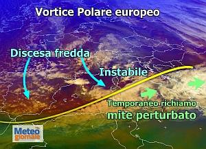 immagine news vortice-polare-europeo-convoglia-aria-fredda-mediterraneo