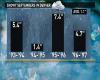 Denver: da una precoce nevicata ad oltre 30 gradi in 48 ore!