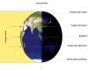 Attività solare e terremoti: esiste una correlazione?