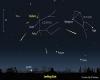 Arriva pioggia di stelle cadenti, le Geminidi daranno grande spettacolo