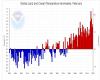 Clima e meteo: riscaldamento globale confermato, febbraio 2019 quarto più caldo di sempre