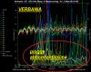 Meteo lungo termine: PIOGGE confronto tra Nord e Sud ITALIA, grafici