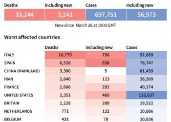 statistiche-coronavirus