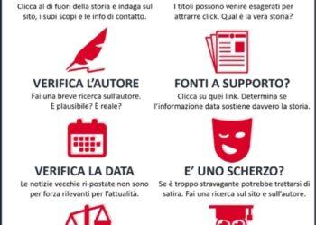how to spot fake news   italian pages to jpg 0001 scaled 1 350x250 - Gonzalo e gli altri. Ma l'Italia è terra di Uragani?