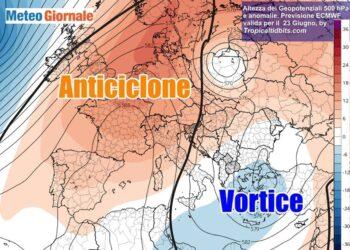 vortex 350x250 - Meteo Giugno improvvisi contrasti termici: Polo Nord e Africa, obiettivo Italia