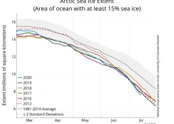 ghiaccio 350x250 - Artico, inizia la fusione stagionale ma è subito preoccupante