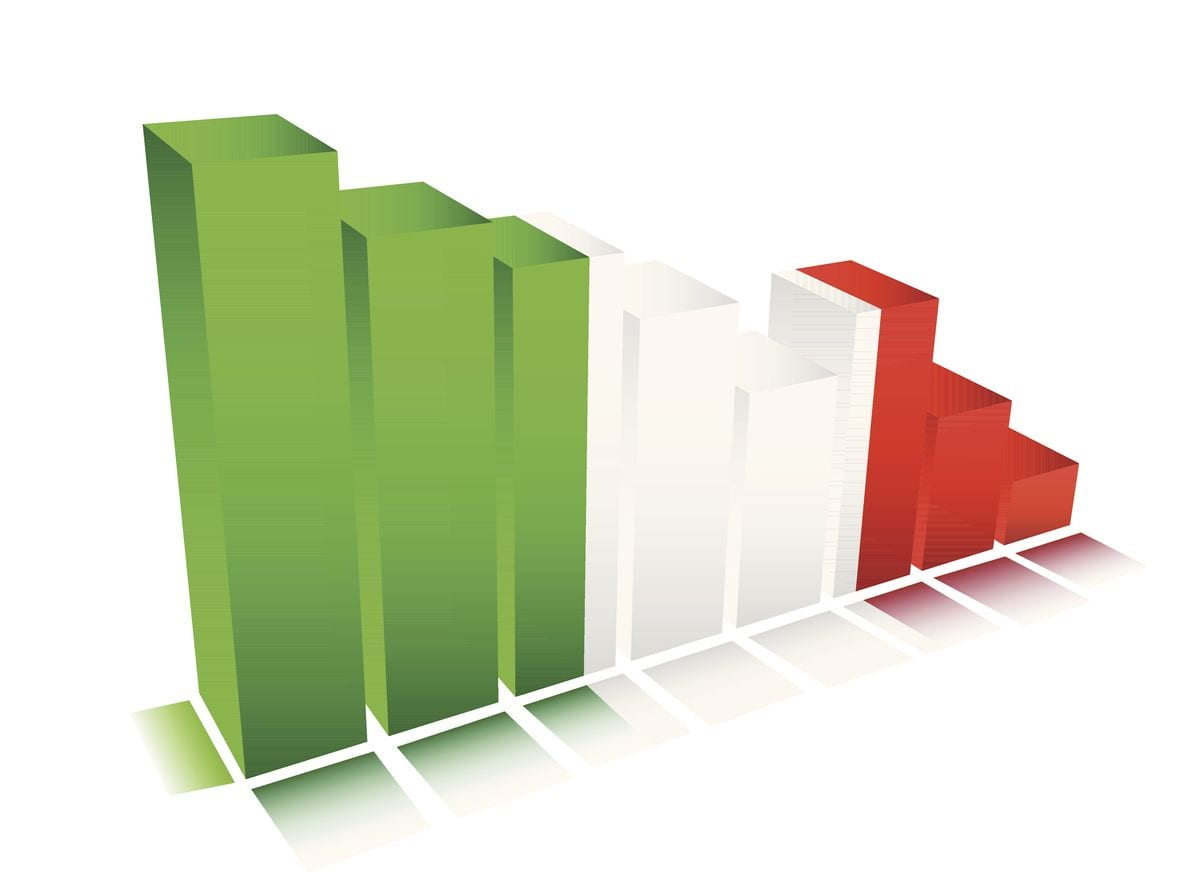 mag1 30 - Indice di Progresso Sociale: l'Italia migliora, superati gli Stati Uniti