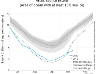 Estensione ghiacci dell'Artico in questo fine ottobre