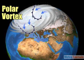 Split Vortice Polare.