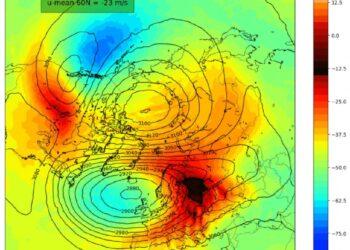 split-vortice-polare