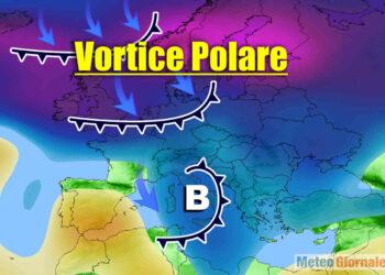 Evoluzione Vortice Polare.