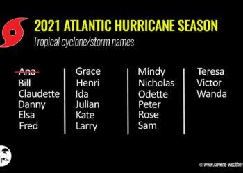uragani-2021