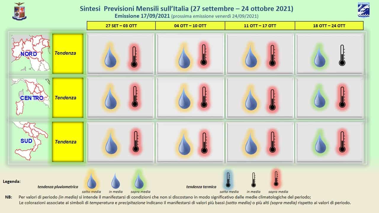 """previsioni mensili 24 09 2021 - Meteo Aeronautica sino 24 Ottobre: """"CALDO e SICCITOSO"""""""