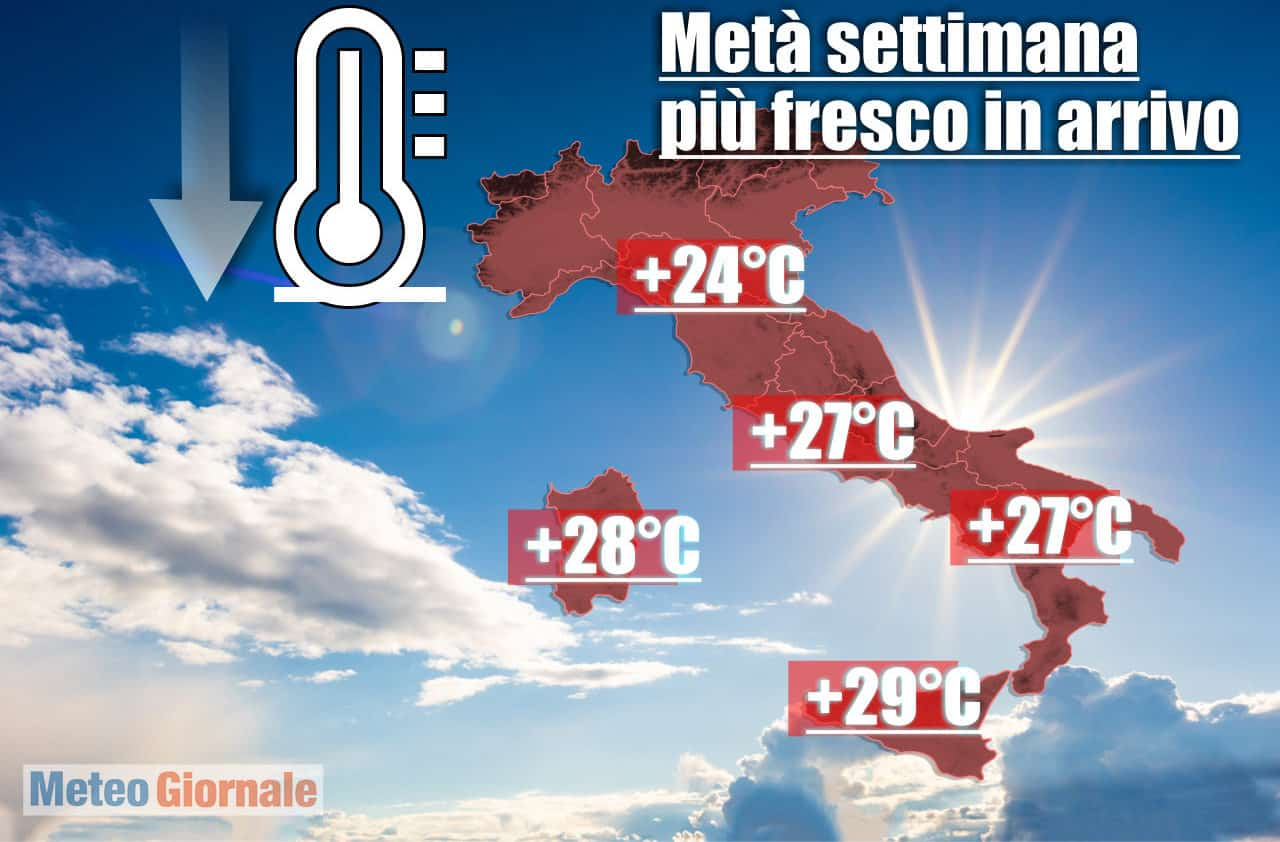 temperature fresco arrivo - Meteo Italia con CALDO tardo estivo ancora protagonista, ma agli sgoccioli