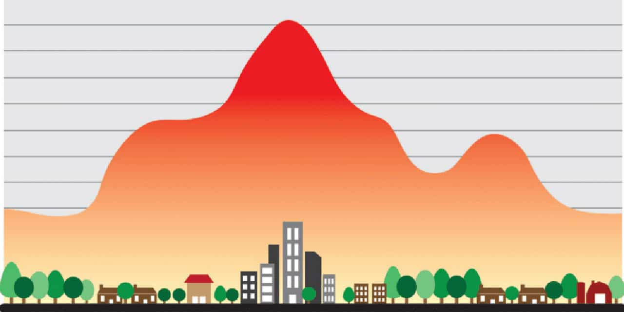isola di calore urbano - Chi vive in città subisce gli effetti di un maggior cambiamento meteo climatico